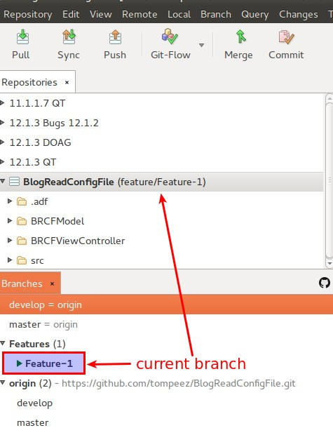 Resulting View in SmartGit
